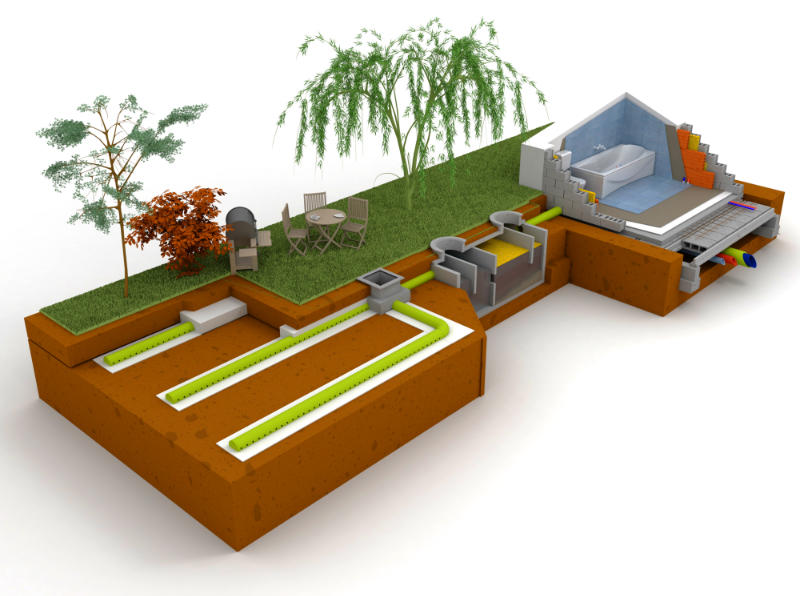 3D Septic System