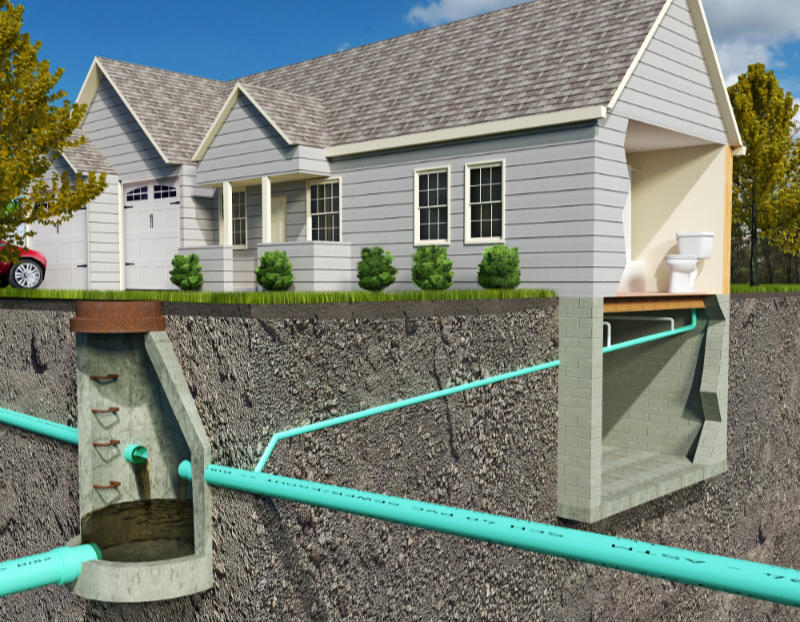 Septic System Care